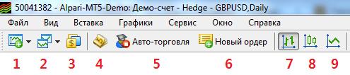 Панель мт5