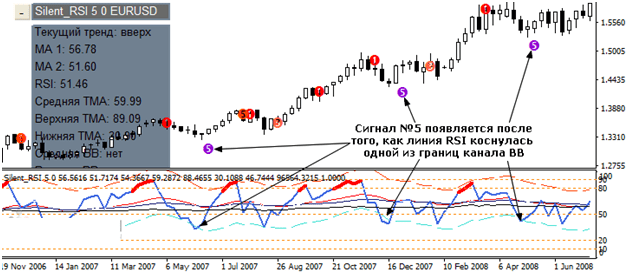 Connors Rsi Mt4
