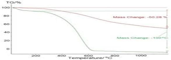 Индикатор gann signal cel v4